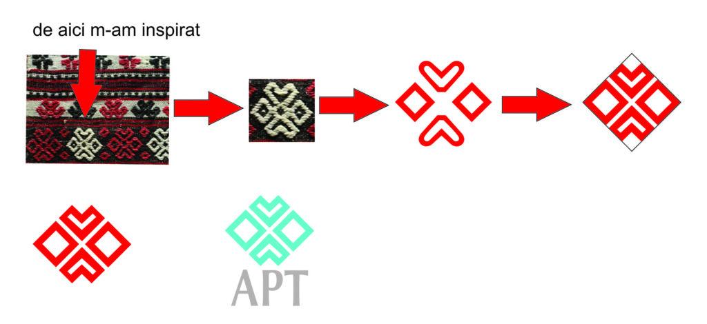 This image has an empty alt attribute; its file name is cum-a-luat-naster-logo-ul-asociatia-pentru-promovarea-traditiilor-1024x470.jpg